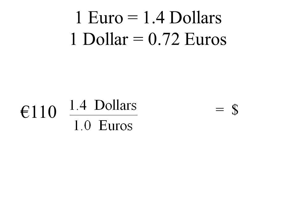 1 Euro = 1.4 Dollars 1 Dollar = 0.72 Euros €110 = $