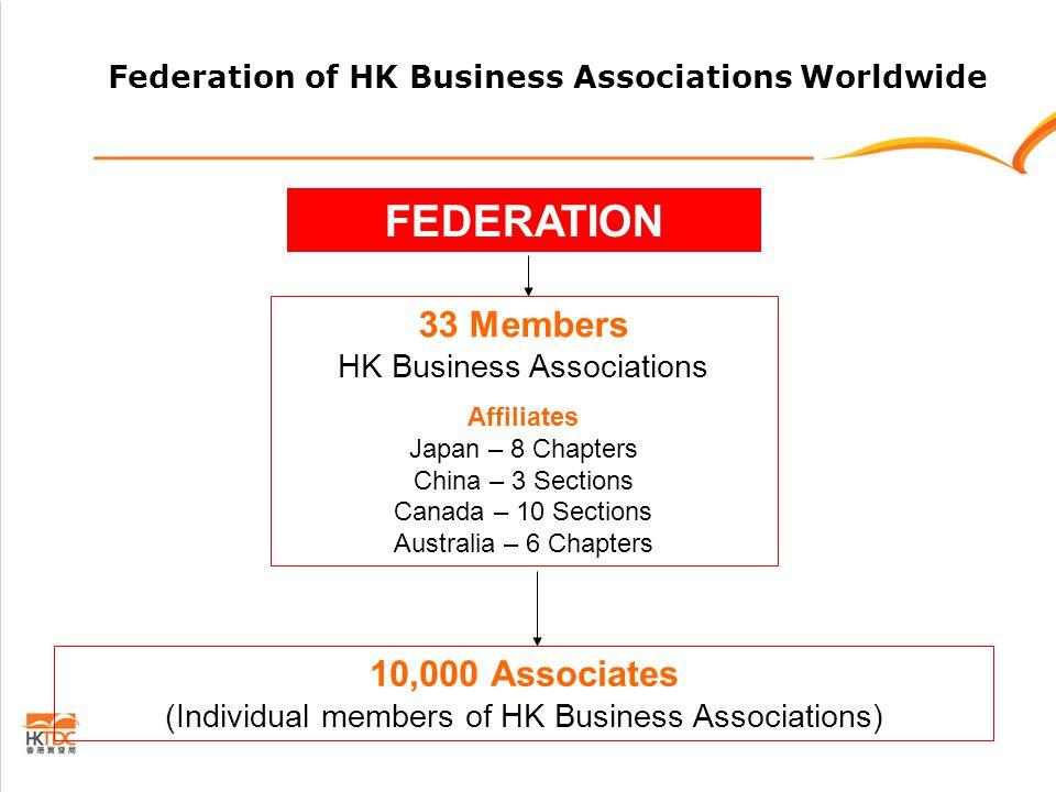 Enquiry Federation Secretariat – Hong Kong Trade Development Council Contact Person:Ms Anna Fan Tel:(852) 2584 4158 Fax:(852) 2169 9672 Email:hkfederation@hktdc.org Hong Kong Forum website: http://www.hkfederation.org.hk/forum/forum2009