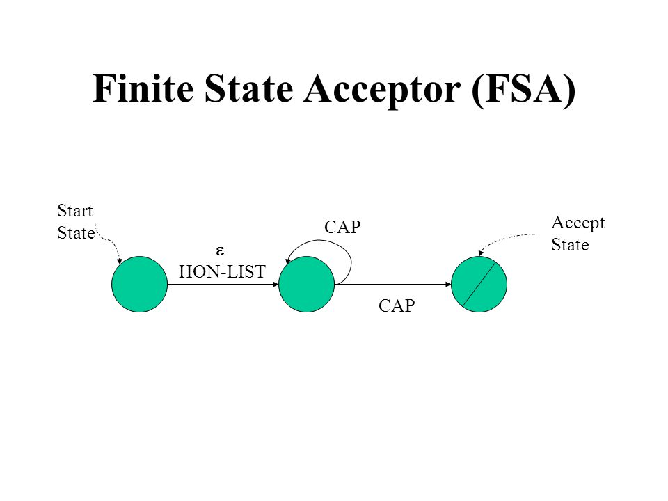 Finite State Acceptor (FSA) Start State Accept State CAP  HON-LIST