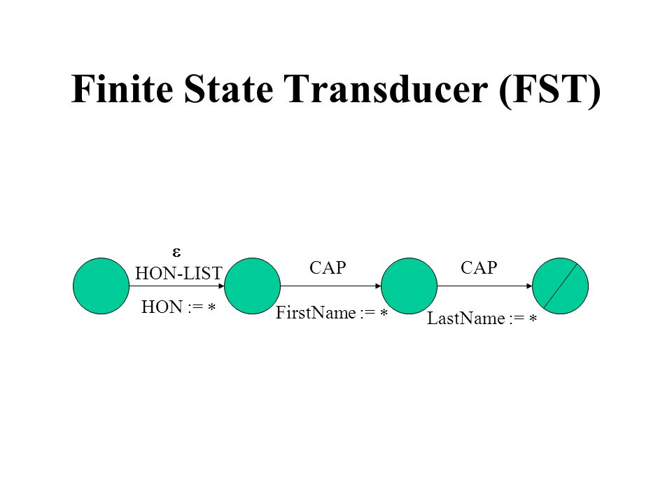 Finite State Transducer (FST) CAP  HON-LIST CAP HON :=  FirstName :=  LastName := 