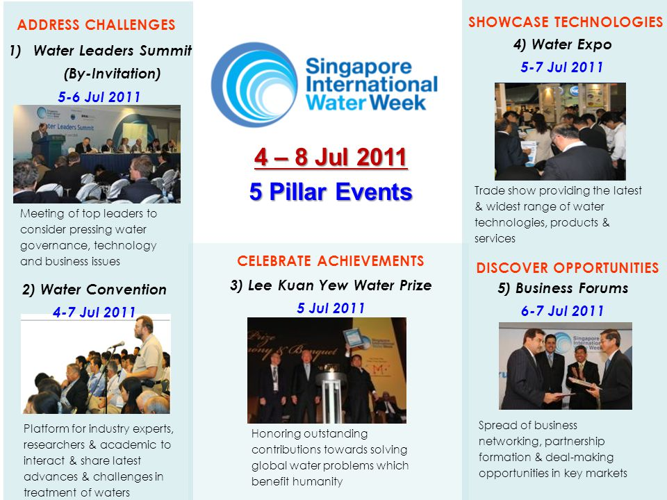 Meeting of top leaders to consider pressing water governance, technology and business issues Platform for industry experts, researchers & academic to interact & share latest advances & challenges in treatment of waters ADDRESS CHALLENGES 2) Water Convention 4-7 Jul 2011 1)Water Leaders Summit (By-Invitation) 5-6 Jul 2011 3) Lee Kuan Yew Water Prize 5 Jul 2011 Honoring outstanding contributions towards solving global water problems which benefit humanity CELEBRATE ACHIEVEMENTS SHOWCASE TECHNOLOGIES 4) Water Expo 5-7 Jul 2011 Trade show providing the latest & widest range of water technologies, products & services DISCOVER OPPORTUNITIES 5) Business Forums 6-7 Jul 2011 Spread of business networking, partnership formation & deal-making opportunities in key markets 4 – 8 Jul 2011 5 Pillar Events