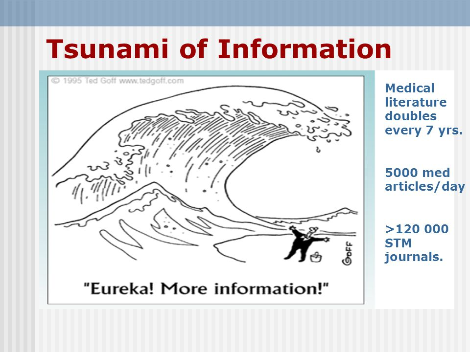 Tsunami of Information Medical literature doubles every 7 yrs.
