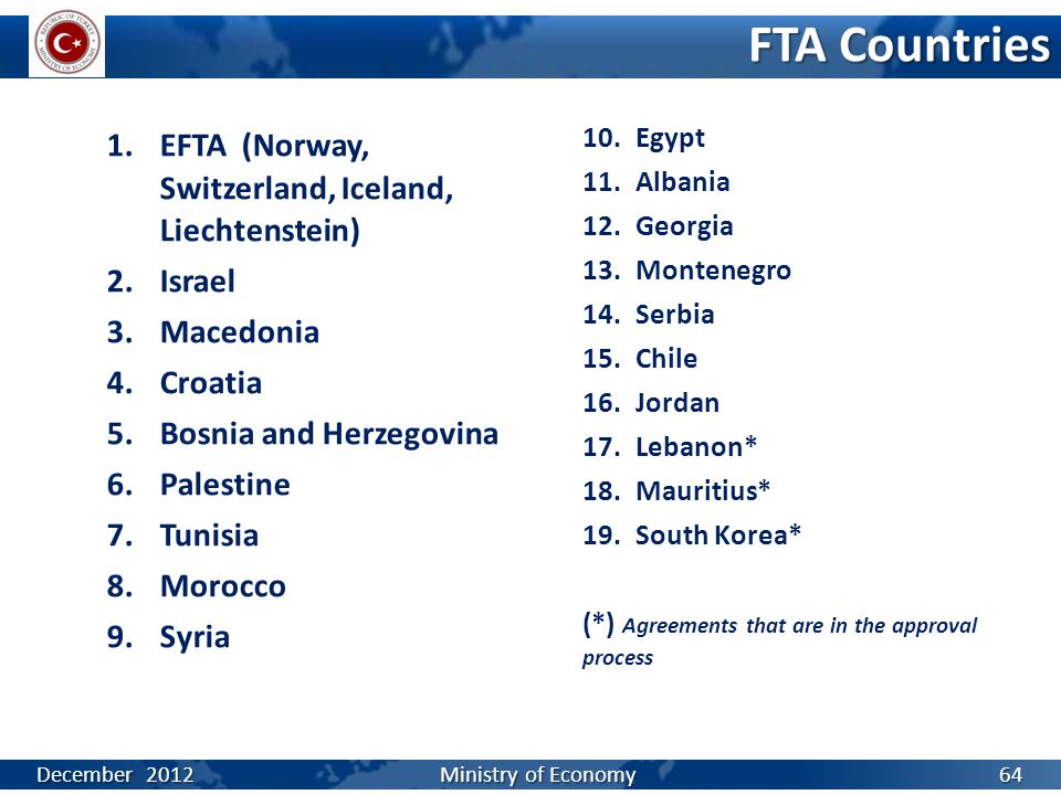 1.EFTA (Norway, Switzerland, Iceland, Liechtenstein) 2.Israel 3.Macedonia 4.Croatia 5.Bosnia and Herzegovina 6.Palestine 7.Tunisia 8.Morocco 9.Syria F