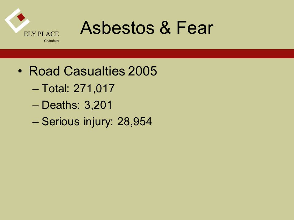 Asbestos & Fear Road Casualties 2005 –Total: 271,017 –Deaths: 3,201 –Serious injury: 28,954
