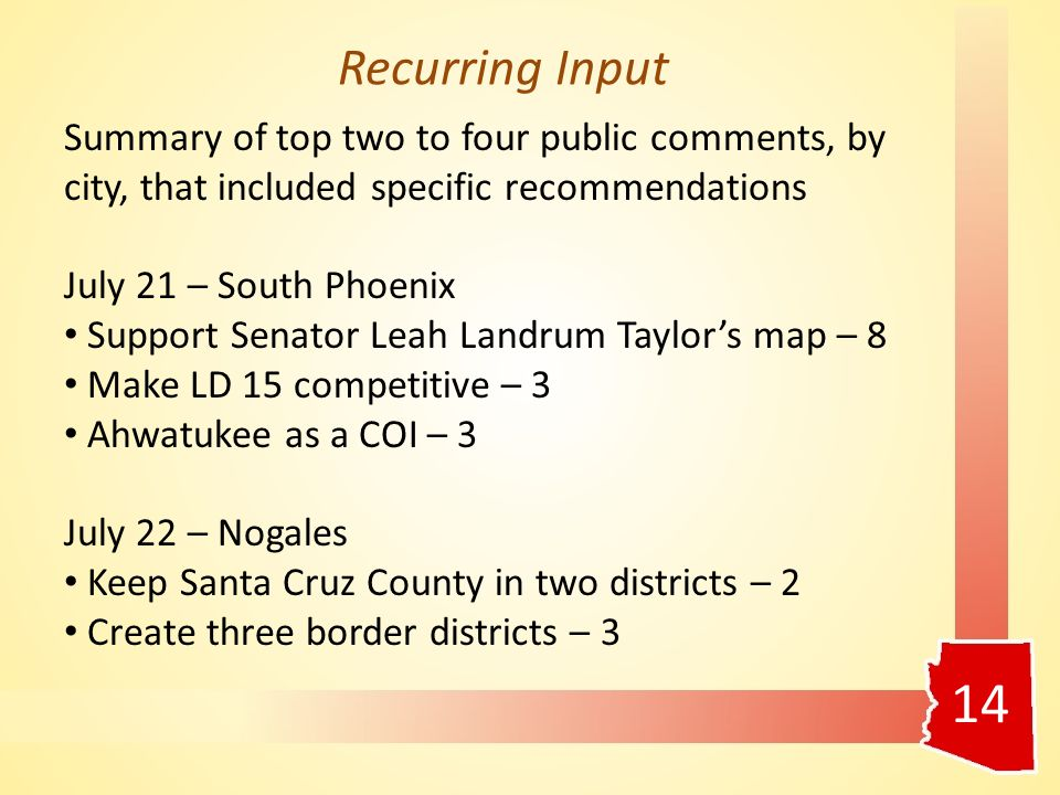 14 Recurring Input Summary of top two to four public comments, by city, that included specific recommendations July 21 – South Phoenix Support Senator Leah Landrum Taylor's map – 8 Make LD 15 competitive – 3 Ahwatukee as a COI – 3 July 22 – Nogales Keep Santa Cruz County in two districts – 2 Create three border districts – 3