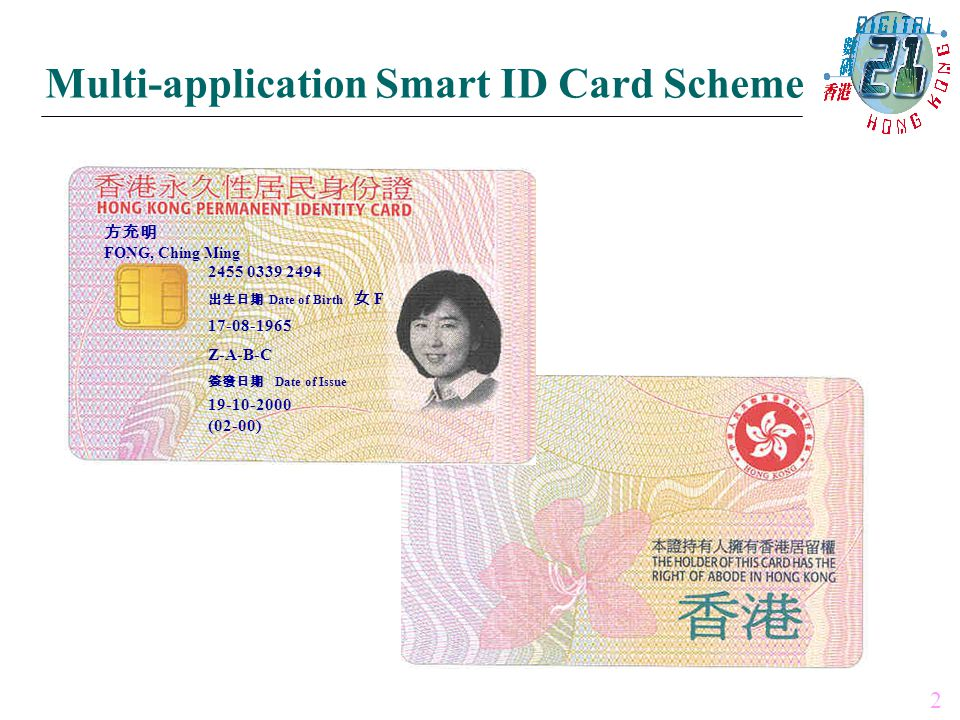 Electronic Authentication Driving Licence Library Card Change of Address Digital Certificate Enhancement of Financial Infrastructure, e.g.