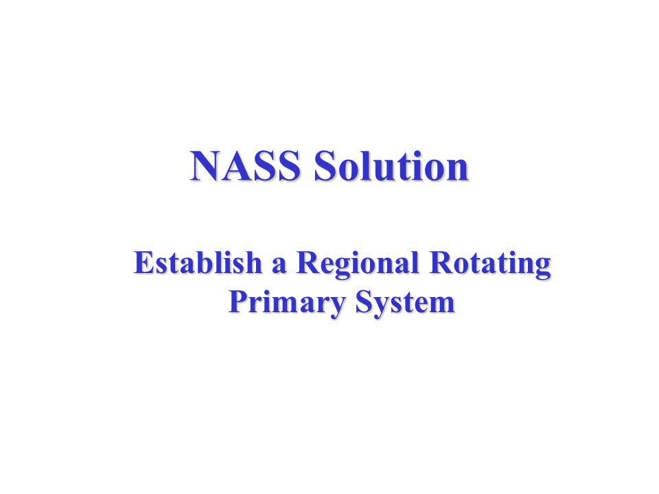 NASS Solution Establish a Regional Rotating Primary System Establish a Regional Rotating Primary System