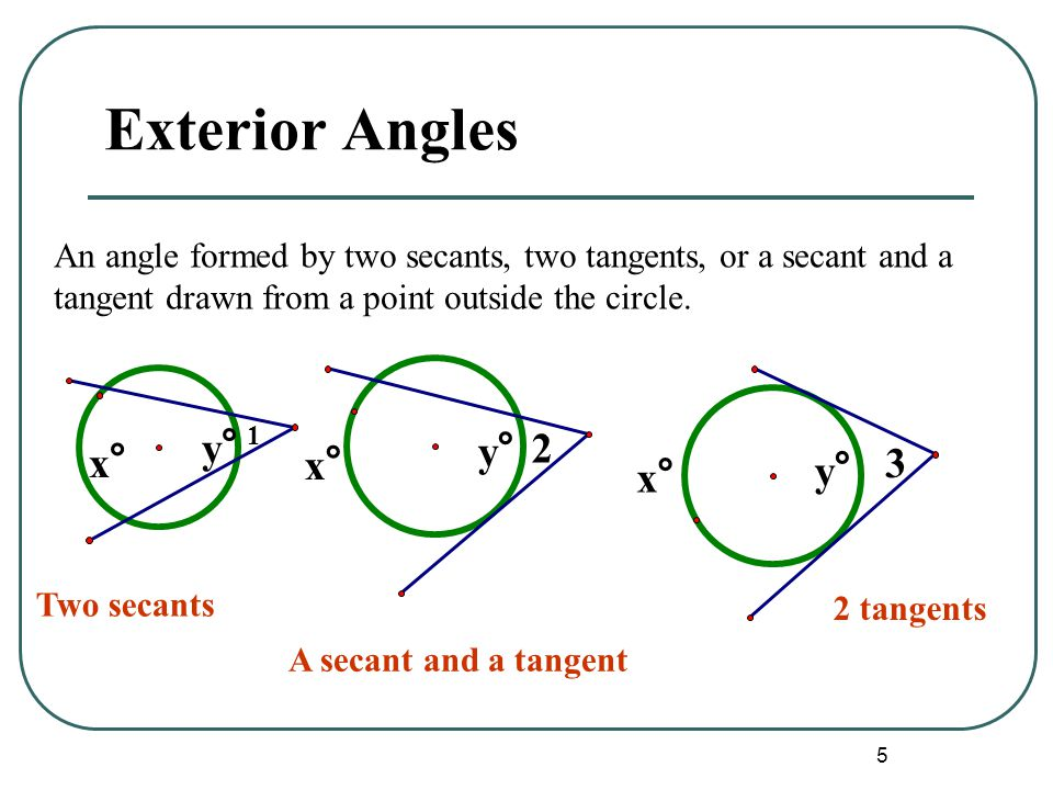 5 Exterior Angles An angle formed by two secants, two tangents, or a secant and a tangent drawn from a point outside the circle.