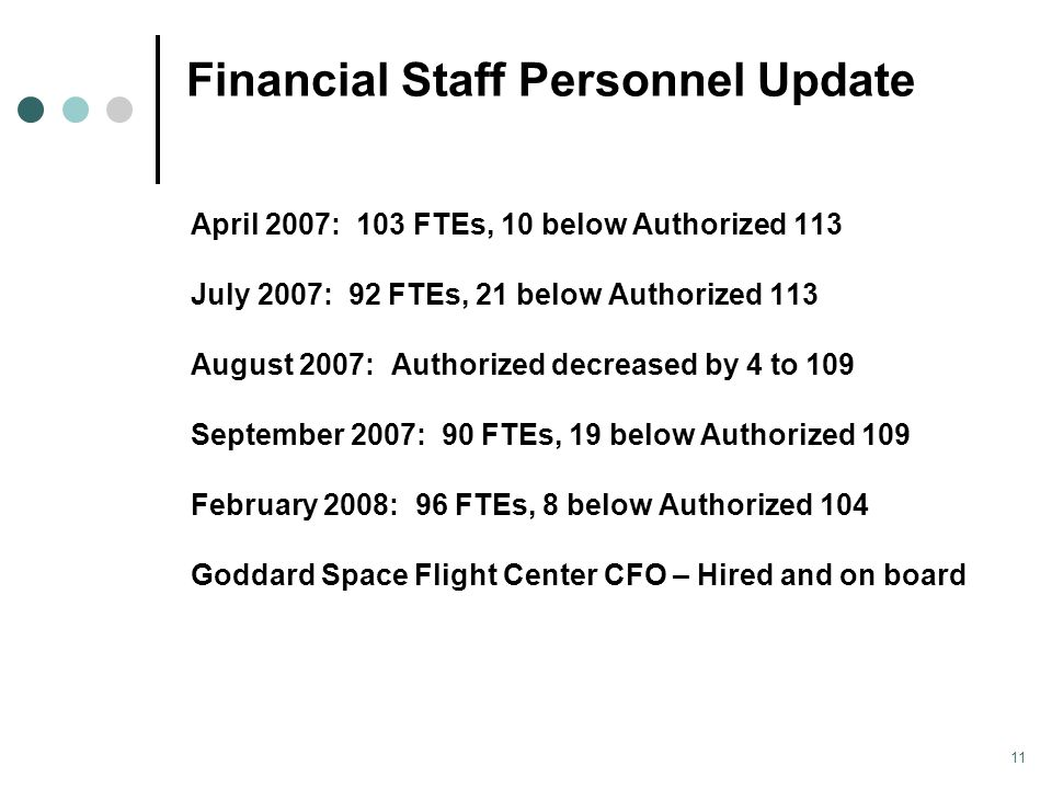 Financial Staff Personnel Update April 2007: 103 FTEs, 10 below Authorized 113 July 2007: 92 FTEs, 21 below Authorized 113 August 2007: Authorized decreased by 4 to 109 September 2007: 90 FTEs, 19 below Authorized 109 February 2008: 96 FTEs, 8 below Authorized 104 Goddard Space Flight Center CFO – Hired and on board 11