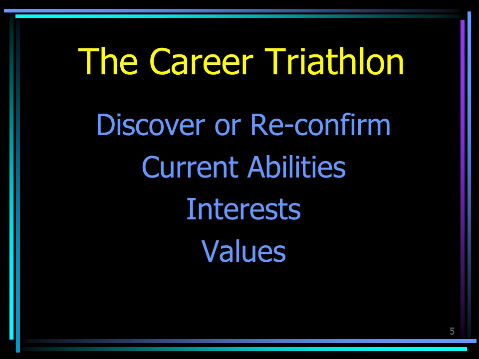 5 The Career Triathlon Discover or Re-confirm Current Abilities Interests Values