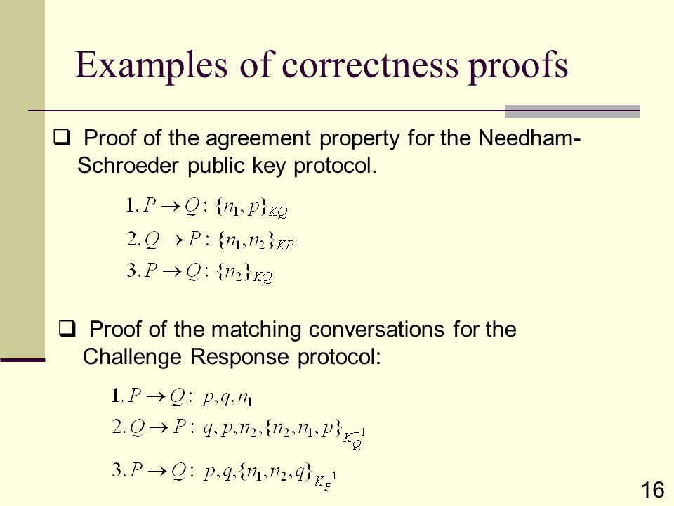 Examples of correctness proofs  Proof of the agreement property for the Needham- Schroeder public key protocol.