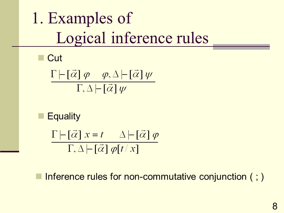 1. Examples of Logical inference rules Cut Equality Inference rules for non-commutative conjunction ( ; ) 8