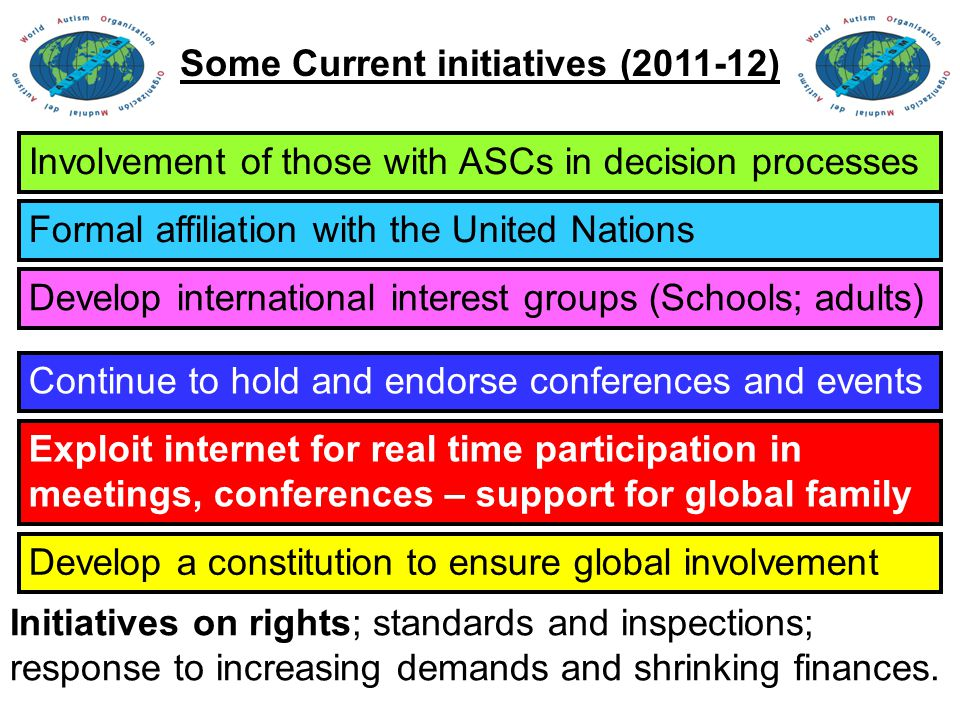 Some Current initiatives (2011-12) Involvement of those with ASCs in decision processes Formal affiliation with the United Nations Develop international interest groups (Schools; adults) Continue to hold and endorse conferences and events Exploit internet for real time participation in meetings, conferences – support for global family Develop a constitution to ensure global involvement Initiatives on rights; standards and inspections; response to increasing demands and shrinking finances.