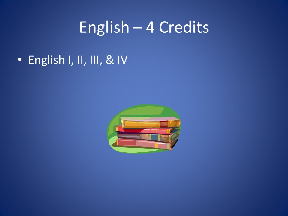 English – 4 Credits English I, II, III, & IV