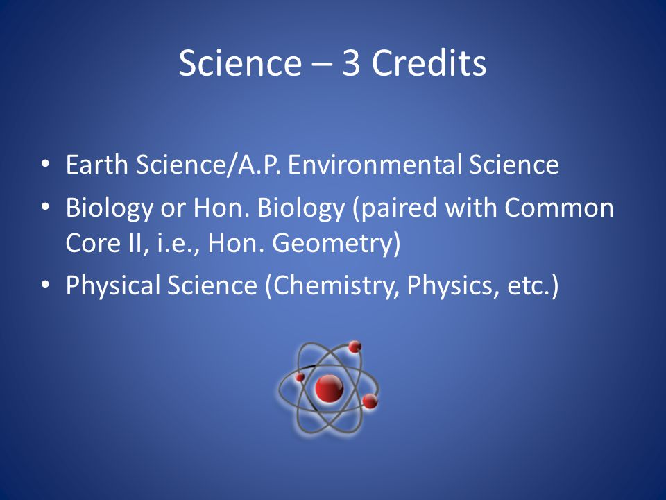 Science – 3 Credits Earth Science/A.P. Environmental Science Biology or Hon.