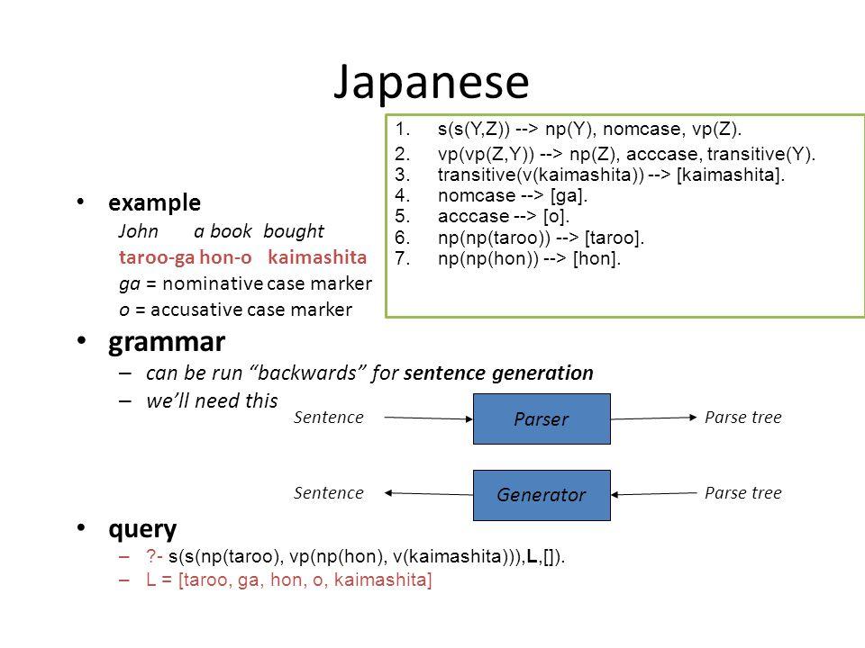 Japanese example John a book bought taroo-ga hon-o kaimashita ga = nominative case marker o = accusative case marker grammar – can be run backwards for sentence generation – we'll need this query – - s(s(np(taroo), vp(np(hon), v(kaimashita))),L,[]).