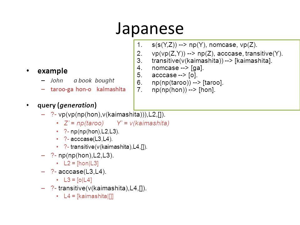 Japanese example – John a book bought – taroo-ga hon-o kaimashita query (generation) – - vp(vp(np(hon),v(kaimashita))),L2,[]).