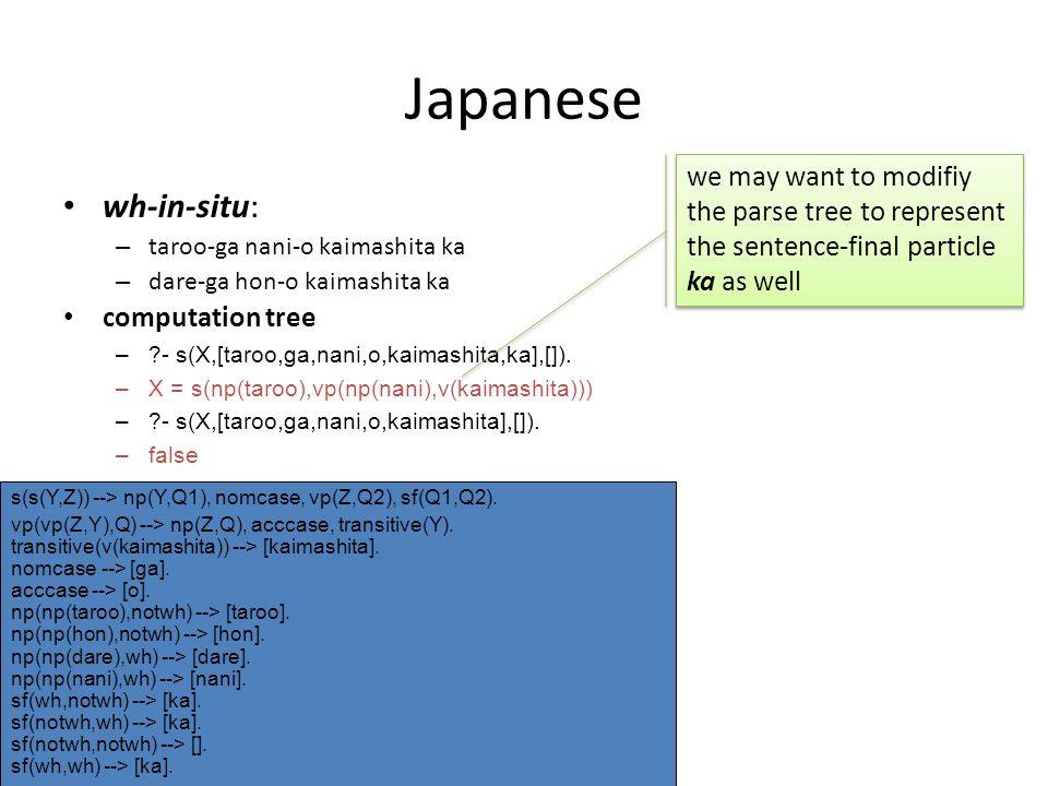 Japanese wh-in-situ: – taroo-ga nani-o kaimashita ka – dare-ga hon-o kaimashita ka computation tree – - s(X,[taroo,ga,nani,o,kaimashita,ka],[]).