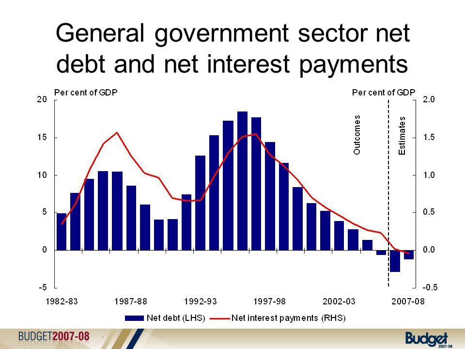 Public sector superannuation liabilities