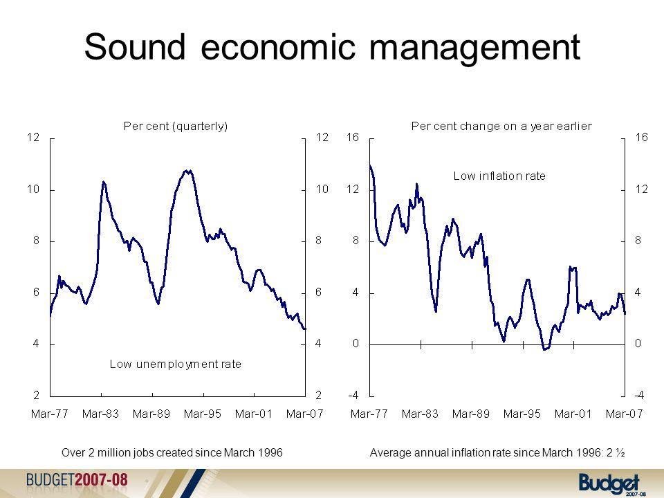 Sound economic management