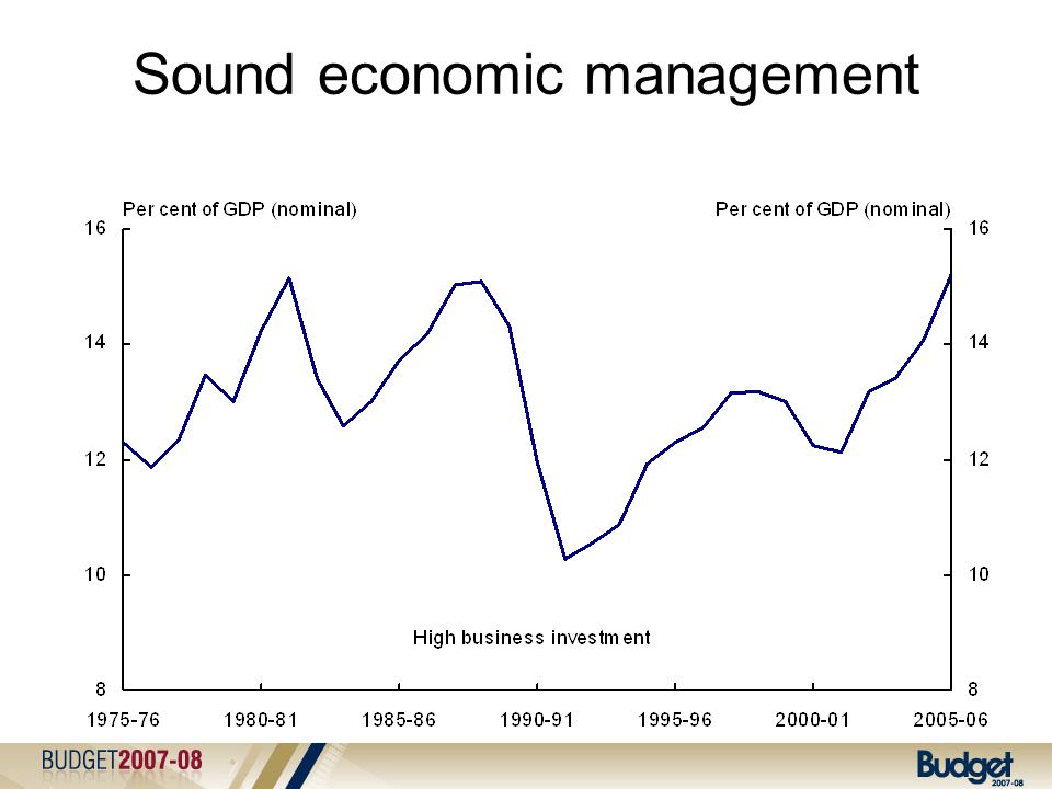 Sound economic management