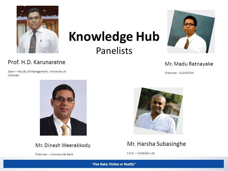 Knowledge Hub Panelists Prof. H.D.