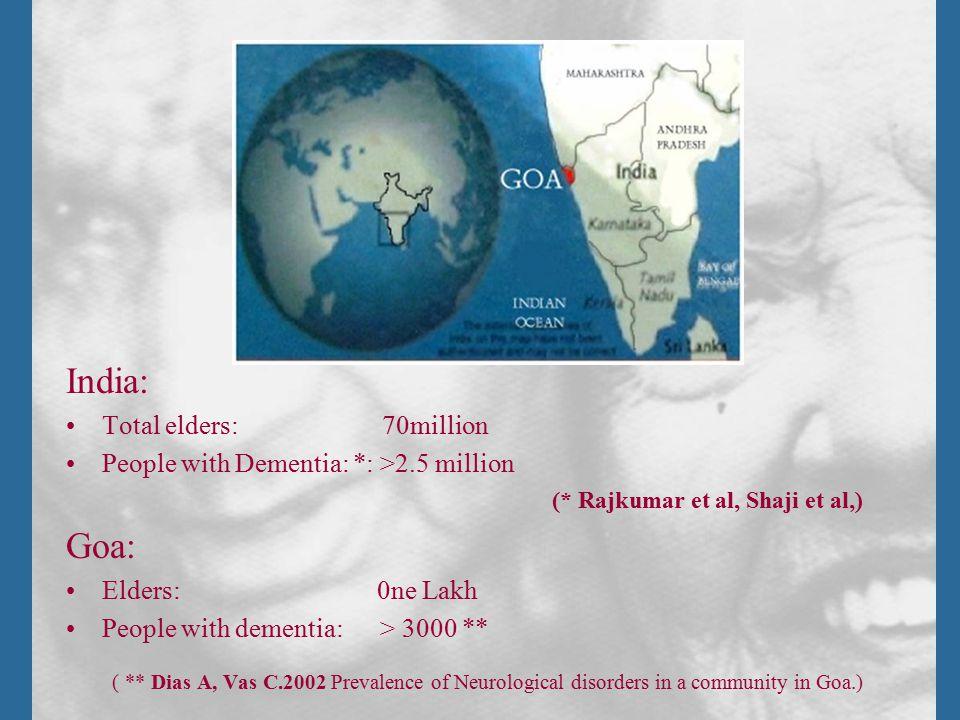 India: Total elders: 70million People with Dementia: *: >2.5 million (* Rajkumar et al, Shaji et al,) Goa: Elders: 0ne Lakh People with dementia: > 3000 ** ( ** Dias A, Vas C.2002 Prevalence of Neurological disorders in a community in Goa.)