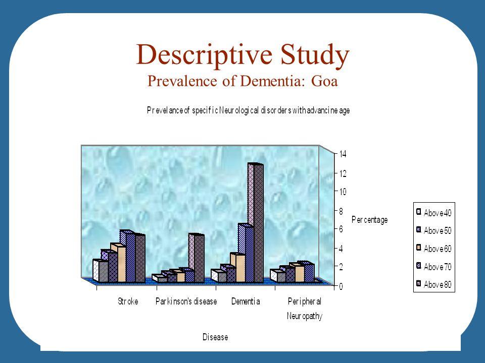 Descriptive Study Prevalence of Dementia: Goa