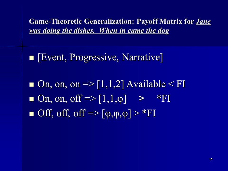 14 Game-Theoretic Generalization: Payoff Matrix for Jane was doing the dishes.