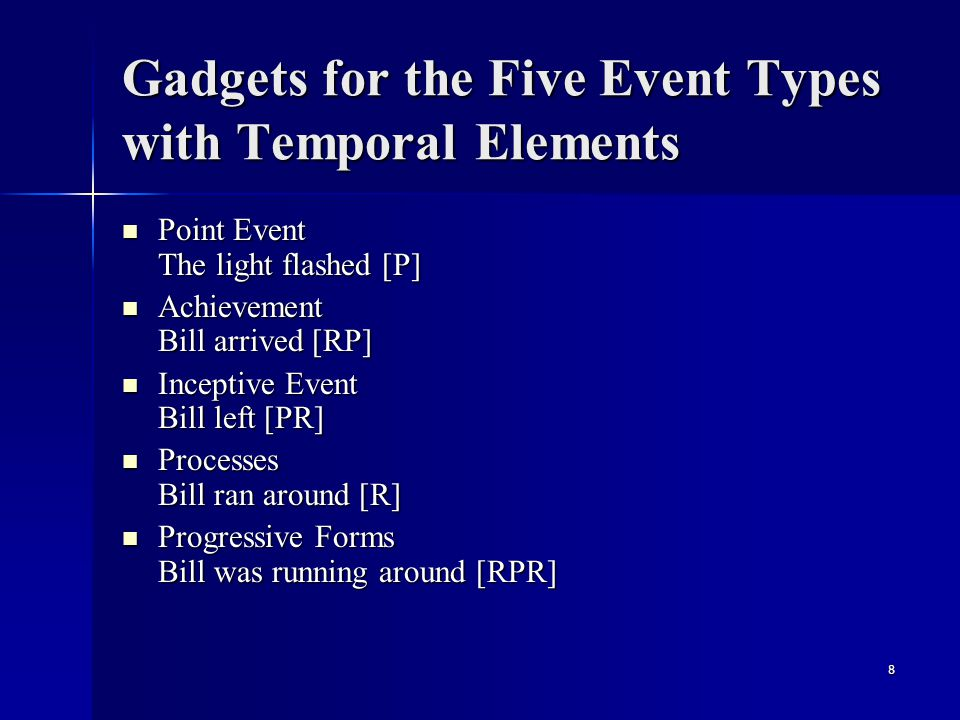 8 Gadgets for the Five Event Types with Temporal Elements Point Event The light flashed [P] Point Event The light flashed [P] Achievement Bill arrived [RP] Achievement Bill arrived [RP] Inceptive Event Bill left [PR] Inceptive Event Bill left [PR] Processes Bill ran around [R] Processes Bill ran around [R] Progressive Forms Bill was running around [RPR] Progressive Forms Bill was running around [RPR]