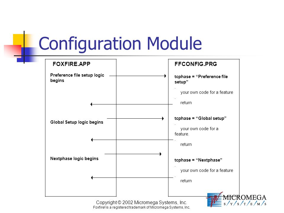 Copyright © 2002 Micromega Systems, Inc. Foxfire! is a registered trademark of Micromega Systems, Inc. Configuration Module FOXFIRE.APP Preference fil