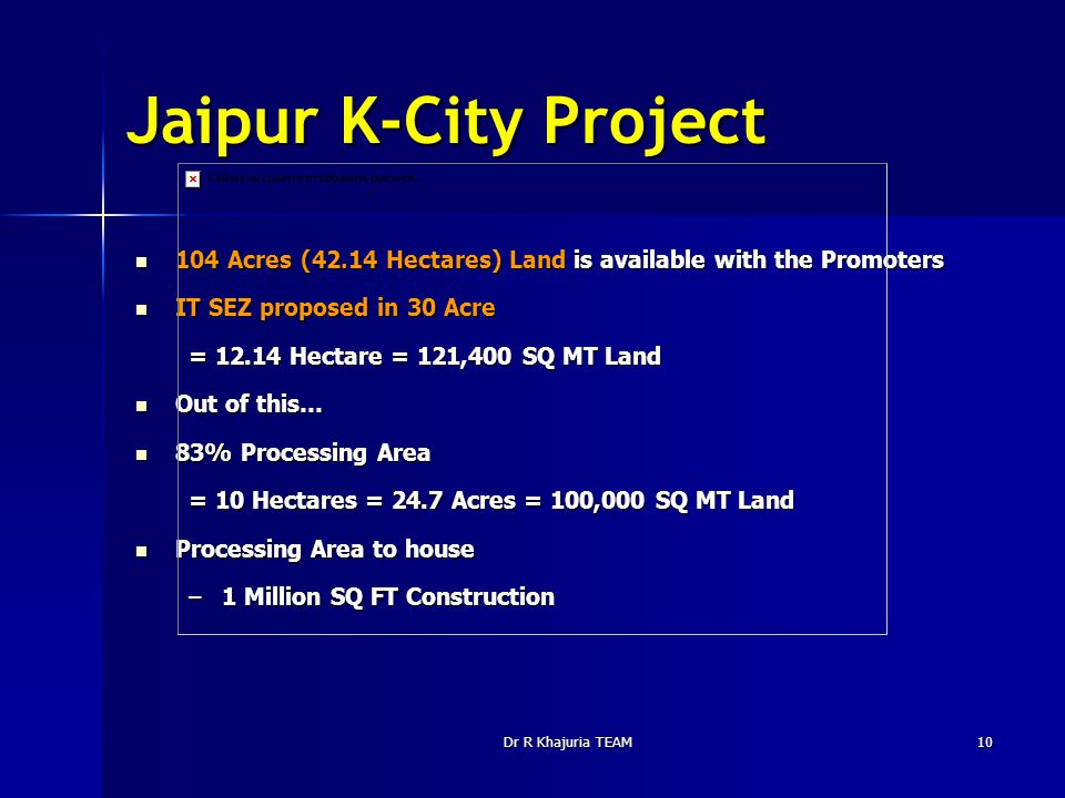 Dr R Khajuria TEAM10 Jaipur K-City Project 104 Acres (42.14 Hectares) Land is available with the Promoters 104 Acres (42.14 Hectares) Land is available with the Promoters IT SEZ proposed in 30 Acre IT SEZ proposed in 30 Acre = 12.14 Hectare = 121,400 SQ MT Land Out of this… Out of this… 83% Processing Area 83% Processing Area = 10 Hectares = 24.7 Acres = 100,000 SQ MT Land Processing Area to house Processing Area to house –1 Million SQ FT Construction