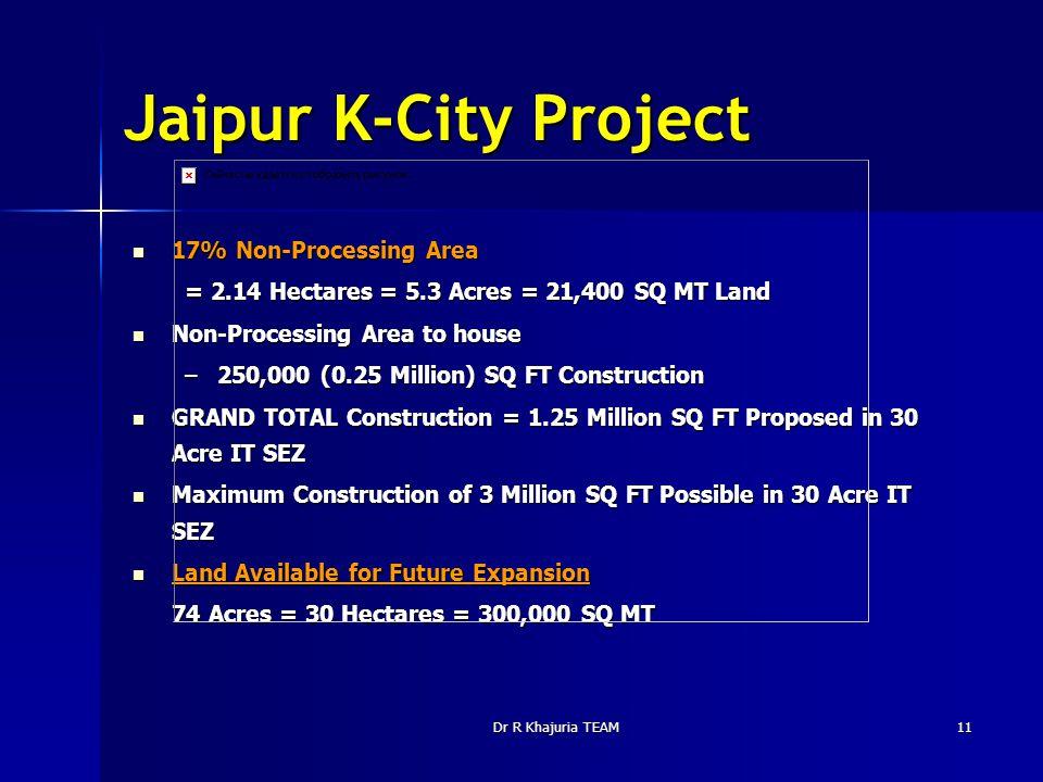 Dr R Khajuria TEAM11 Jaipur K-City Project 17% Non-Processing Area 17% Non-Processing Area = 2.14 Hectares = 5.3 Acres = 21,400 SQ MT Land Non-Process
