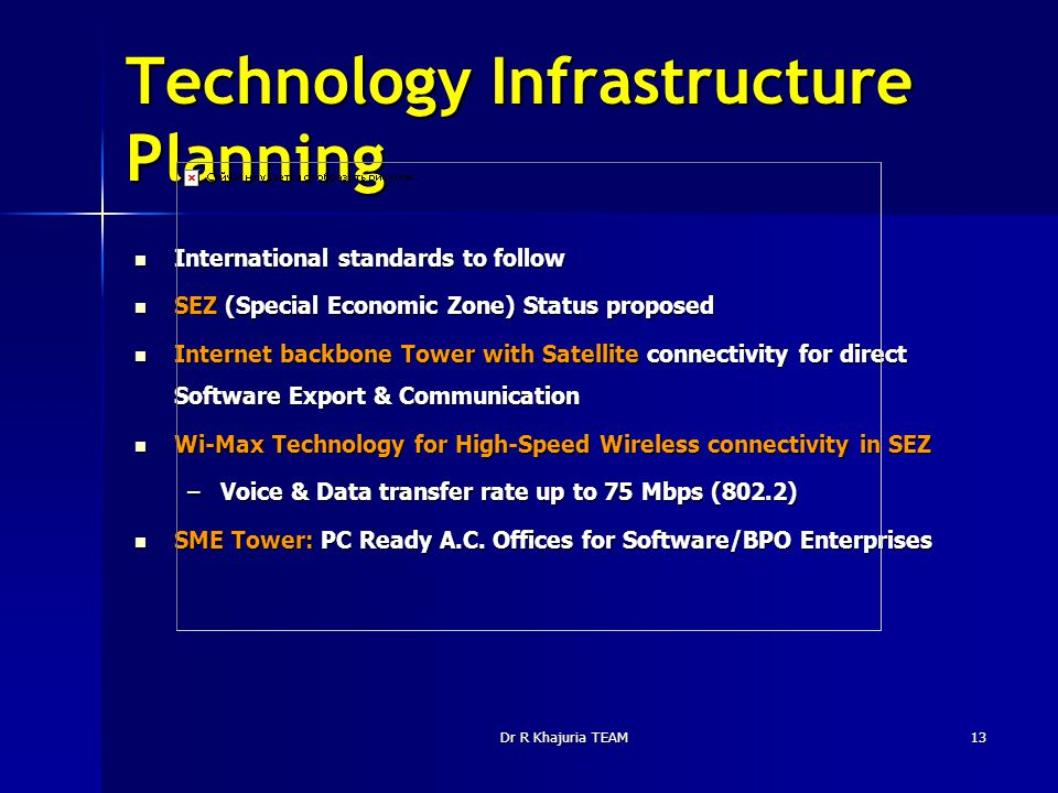 Dr R Khajuria TEAM13 Technology Infrastructure Planning International standards to follow International standards to follow SEZ (Special Economic Zone) Status proposed SEZ (Special Economic Zone) Status proposed Internet backbone Tower with Satellite connectivity for direct Software Export & Communication Internet backbone Tower with Satellite connectivity for direct Software Export & Communication Wi-Max Technology for High-Speed Wireless connectivity in SEZ Wi-Max Technology for High-Speed Wireless connectivity in SEZ –Voice & Data transfer rate up to 75 Mbps (802.2) SME Tower: PC Ready A.C.
