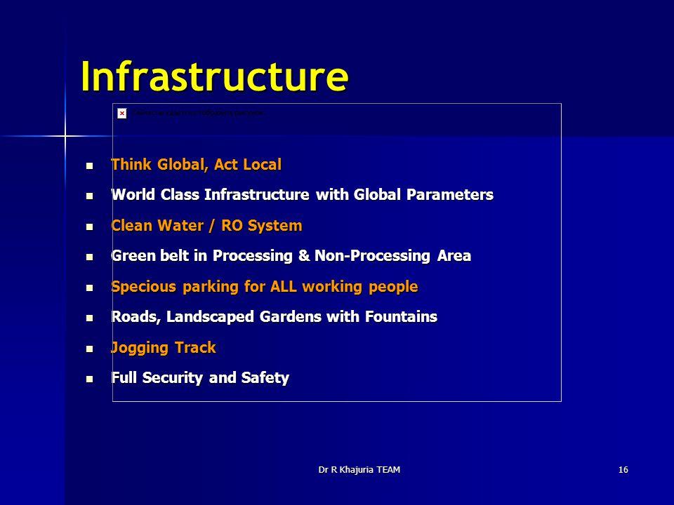Dr R Khajuria TEAM16 Infrastructure Think Global, Act Local Think Global, Act Local World Class Infrastructure with Global Parameters World Class Infr