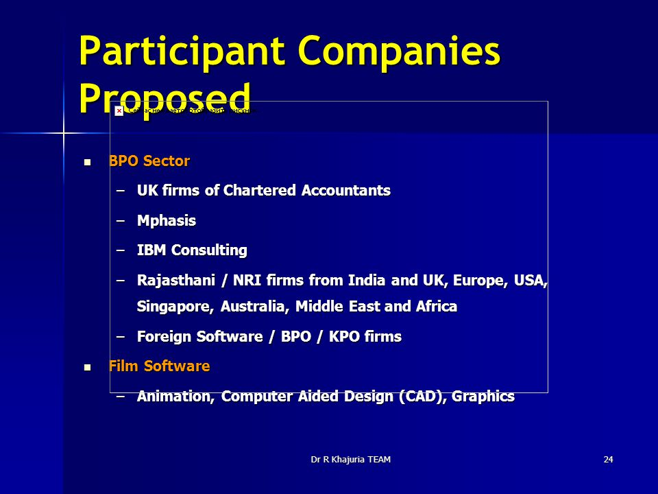 Dr R Khajuria TEAM24 Participant Companies Proposed BPO Sector BPO Sector –UK firms of Chartered Accountants –Mphasis –IBM Consulting –Rajasthani / NR