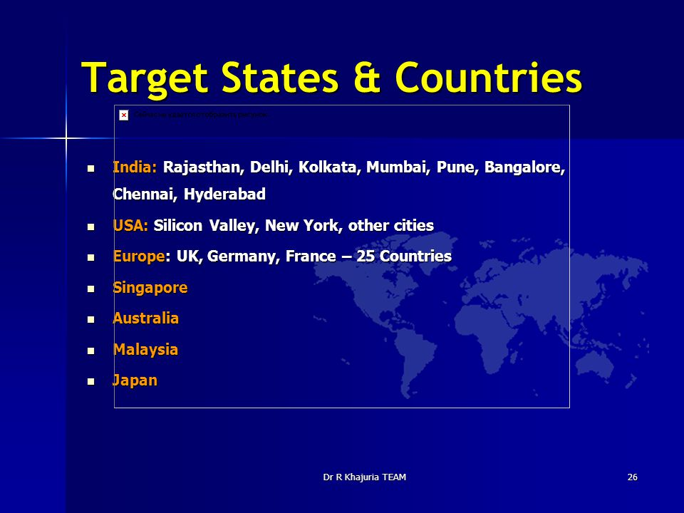Dr R Khajuria TEAM26 Target States & Countries India: Rajasthan, Delhi, Kolkata, Mumbai, Pune, Bangalore, Chennai, Hyderabad India: Rajasthan, Delhi, Kolkata, Mumbai, Pune, Bangalore, Chennai, Hyderabad USA: Silicon Valley, New York, other cities USA: Silicon Valley, New York, other cities Europe: UK, Germany, France – 25 Countries Europe: UK, Germany, France – 25 Countries Singapore Singapore Australia Australia Malaysia Malaysia Japan Japan