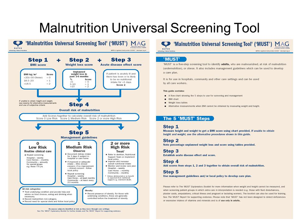 Malnutrition Universal Screening Tool