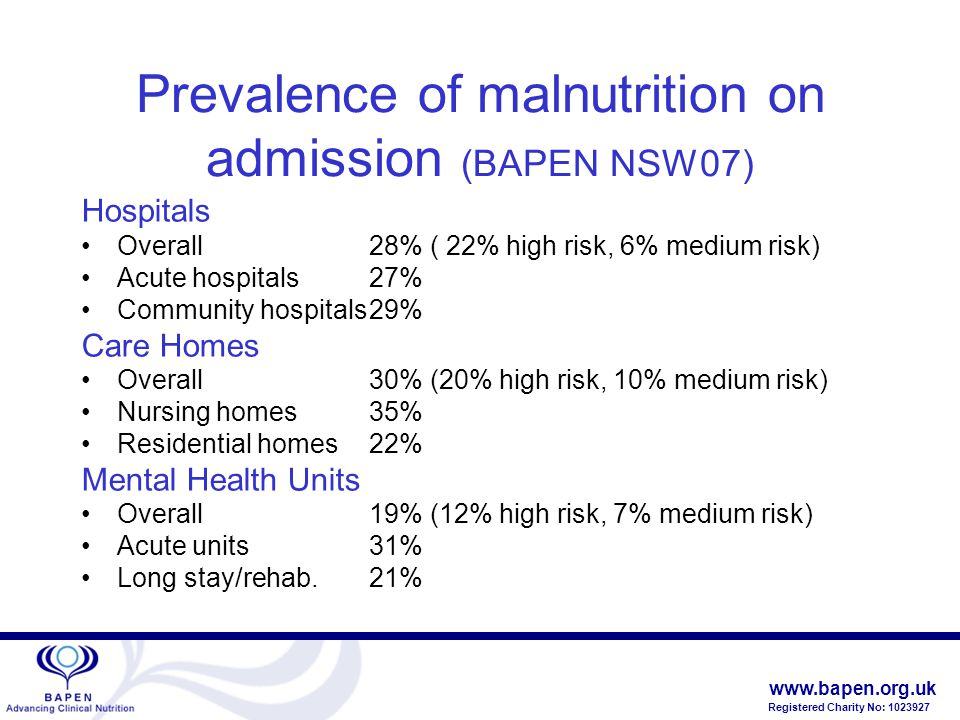 www.bapen.org.uk Registered Charity No: 1023927 Prevalence of malnutrition on admission (BAPEN NSW07) Hospitals Overall28% ( 22% high risk, 6% medium risk) Acute hospitals27% Community hospitals29% Care Homes Overall30% (20% high risk, 10% medium risk) Nursing homes35% Residential homes22% Mental Health Units Overall19% (12% high risk, 7% medium risk) Acute units31% Long stay/rehab.21%