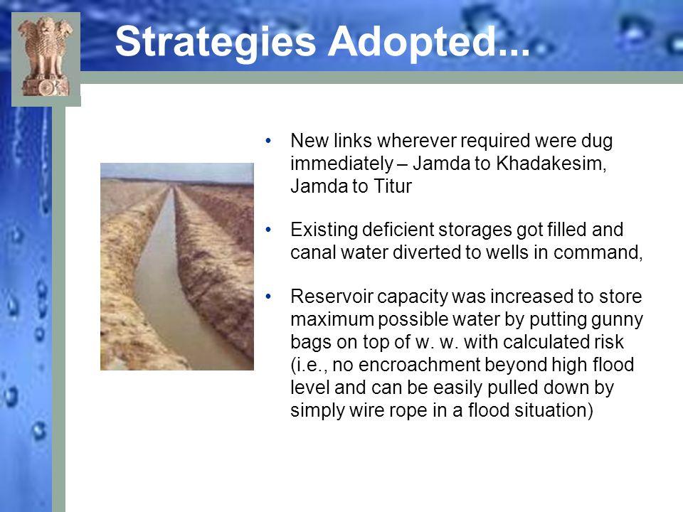 Jalgaon: River Linking Project 1.