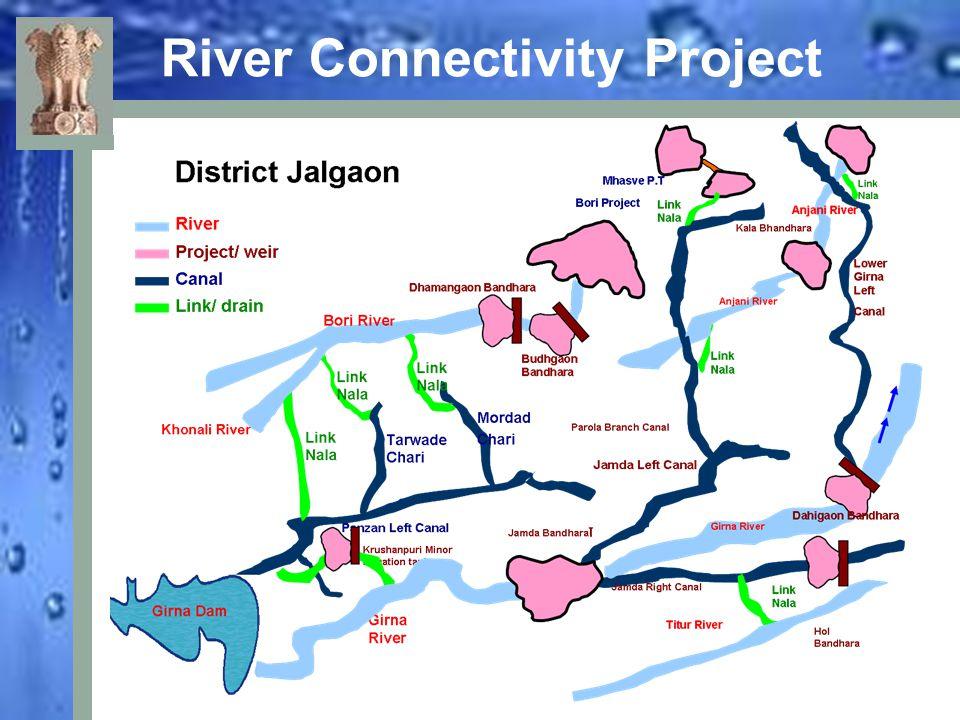 River Linking Paths Girna Dam-Panzan Left Canal – Water Passage (Nala) – Kanoli River – Bori River – Dhamangaon Bandhara – Budhgaon Bandhara- Bori River -Bori Dam.
