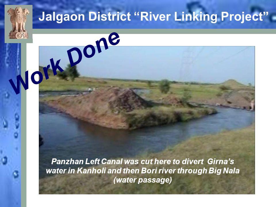 Jalgaon River Linking Project Post Project Scenario