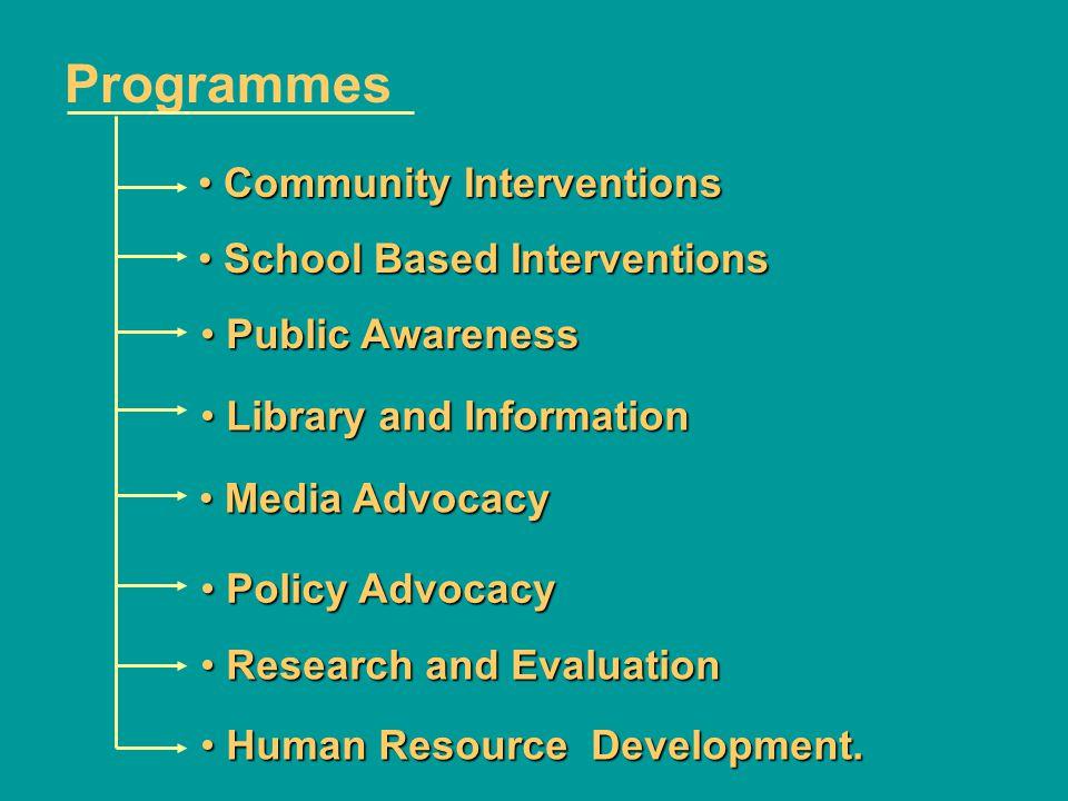 Library and Information Library and Information Programmes Public Awareness Public Awareness Community Interventions Community Interventions School Ba