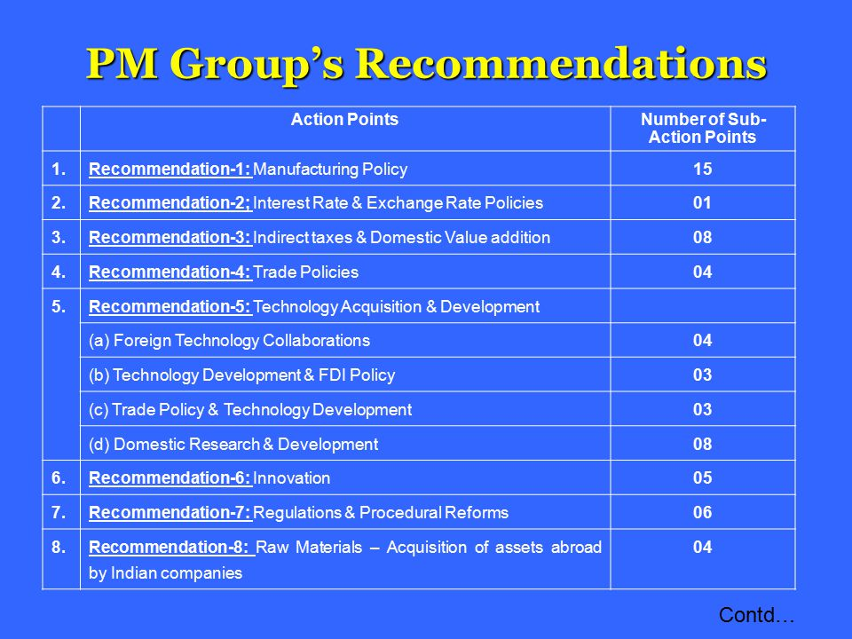 PM Group's Recommendations Action PointsNumber of Sub- Action Points 1.Recommendation-1: Manufacturing Policy15 2.Recommendation-2; Interest Rate & Exchange Rate Policies01 3.Recommendation-3: Indirect taxes & Domestic Value addition08 4.Recommendation-4: Trade Policies04 5.Recommendation-5: Technology Acquisition & Development (a) Foreign Technology Collaborations04 (b) Technology Development & FDI Policy03 (c) Trade Policy & Technology Development03 (d) Domestic Research & Development08 6.Recommendation-6: Innovation05 7.Recommendation-7: Regulations & Procedural Reforms06 8.Recommendation-8: Raw Materials – Acquisition of assets abroad by Indian companies 04 Contd…