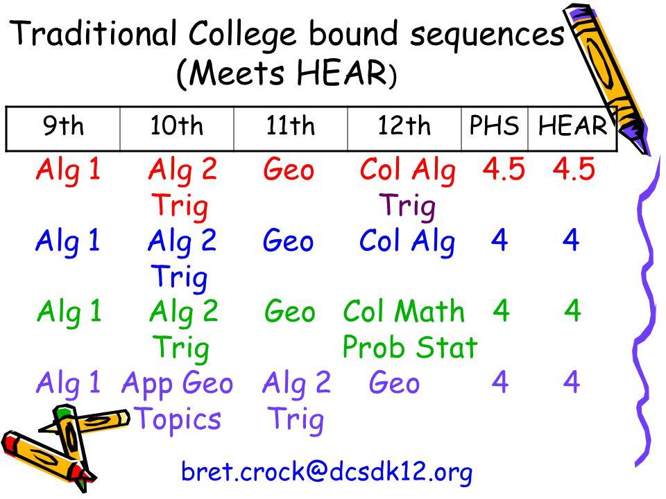 Traditional College bound sequences (Meets HEAR ) 9th10th11th12thPHSHEAR Alg 1 Alg 2 Geo Col Alg 4 4 Trig Alg 1 Alg 2 Geo Col Alg 4.5 4.5 Trig Trig Al