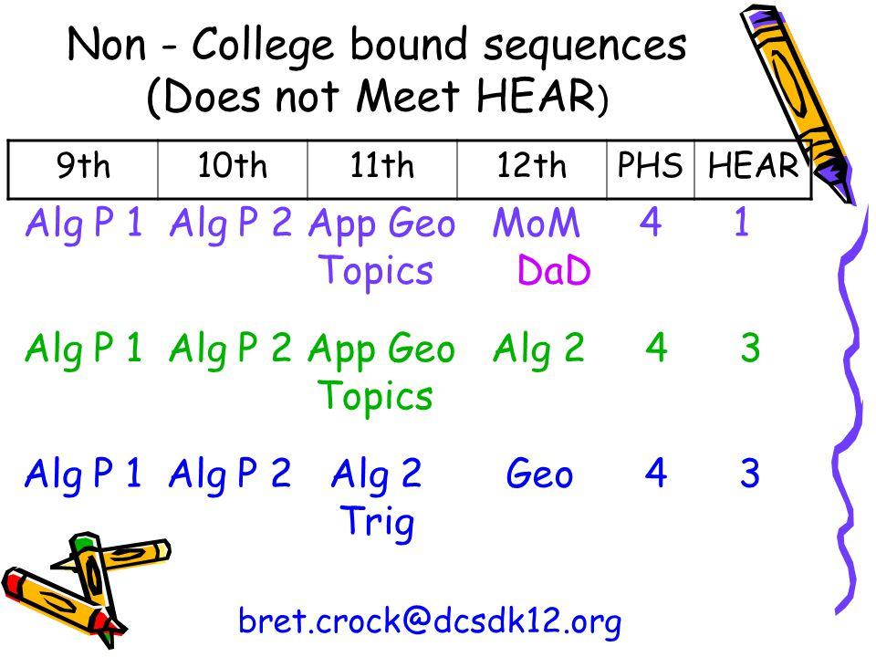 Non - College bound sequences (Does not Meet HEAR ) 9th10th11th12thPHSHEAR Alg P 1 Alg P 2 App Geo MoM 4 1 Topics DaD bret.crock@dcsdk12.org Alg P 1 A