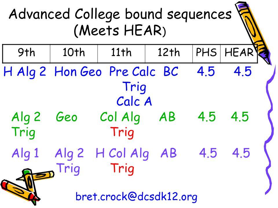 Advanced College bound sequences (Meets HEAR ) 9th10th11th12thPHSHEAR Alg 1 Alg 2 H Col Alg AB 4.5 4.5 Trig Trig bret.crock@dcsdk12.org Alg 2 Geo Col