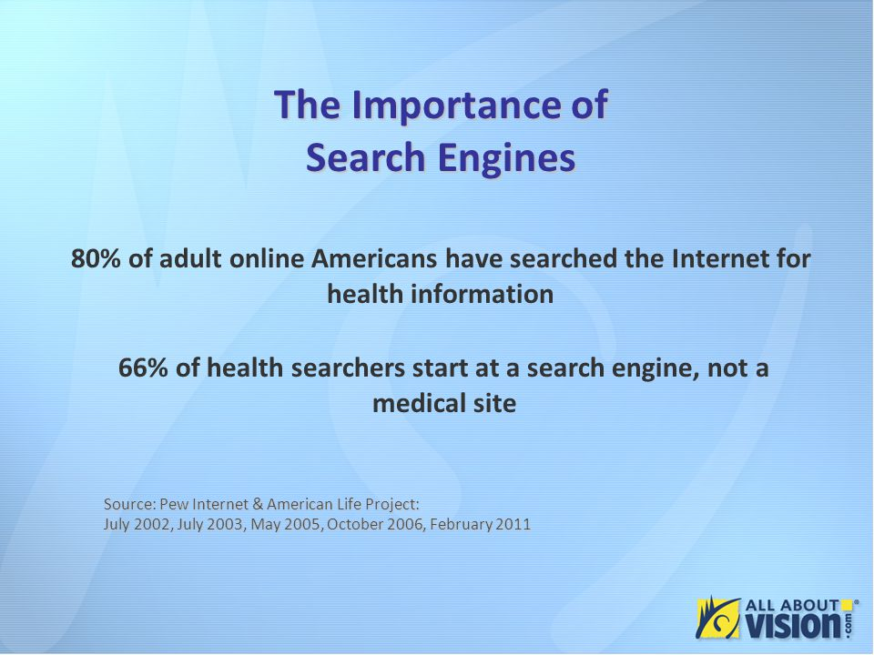 The Importance of Search Engines The Importance of Search Engines 80% of adult online Americans have searched the Internet for health information 66% of health searchers start at a search engine, not a medical site Source: Pew Internet & American Life Project: July 2002, July 2003, May 2005, October 2006, February 2011