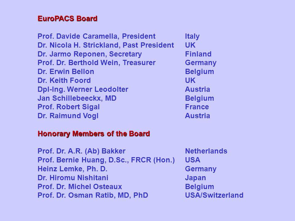 EuroPACS Board Prof. Davide Caramella, President Italy Dr.