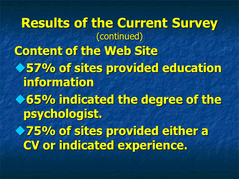 Results of the Current Survey (continued) Content of the Web Site  57% of sites provided education information  65% indicated the degree of the psychologist.